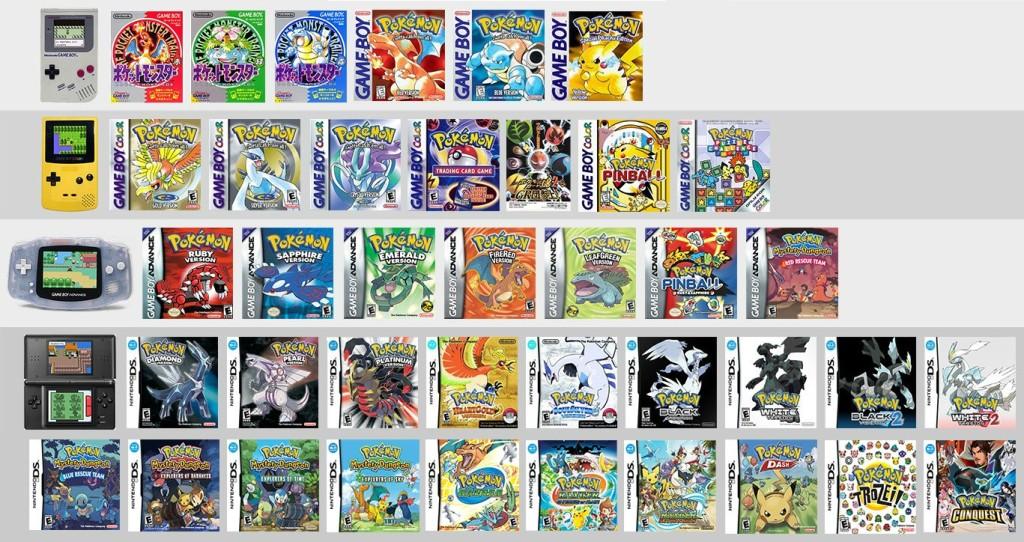 Pokemon Juegos 01